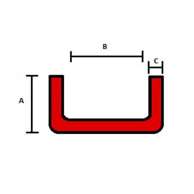 BULLAS-Channels01-Measurements