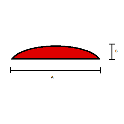 BULLAS-Curved-Edging01-Measurements